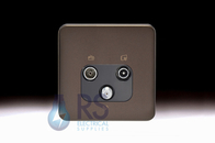 Schneider Lisse Screwless Deco Triplex TV-R/DAB & SAT Outlet Mocha Bronze GGBL7081BMBS